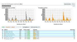 Riverbed SteelCentral – Network protocol analysis ...